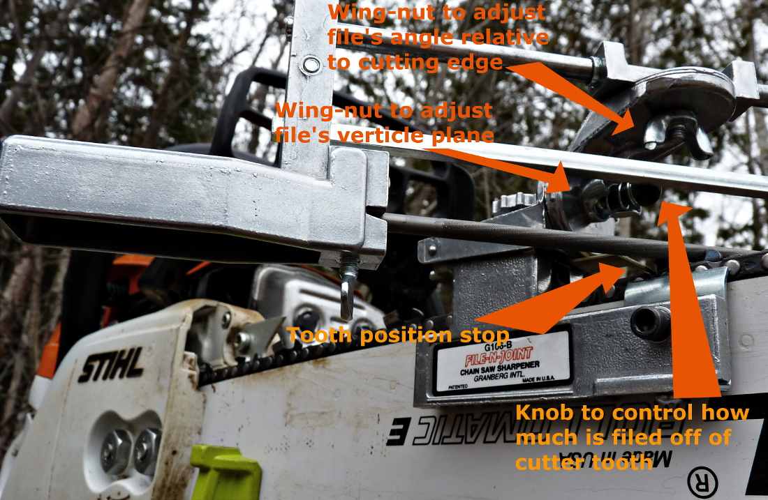 World's best chainsaw blog image with too much information.